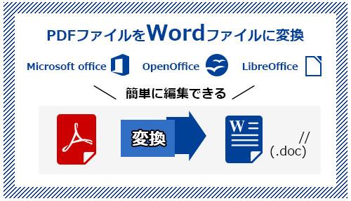 word pdf 変換 必要